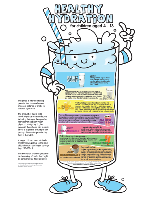 Healthy Hydration Guide